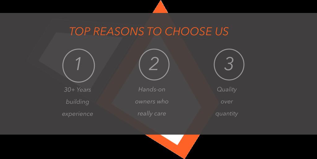 Top reasons to choose us - NQ Custom Build